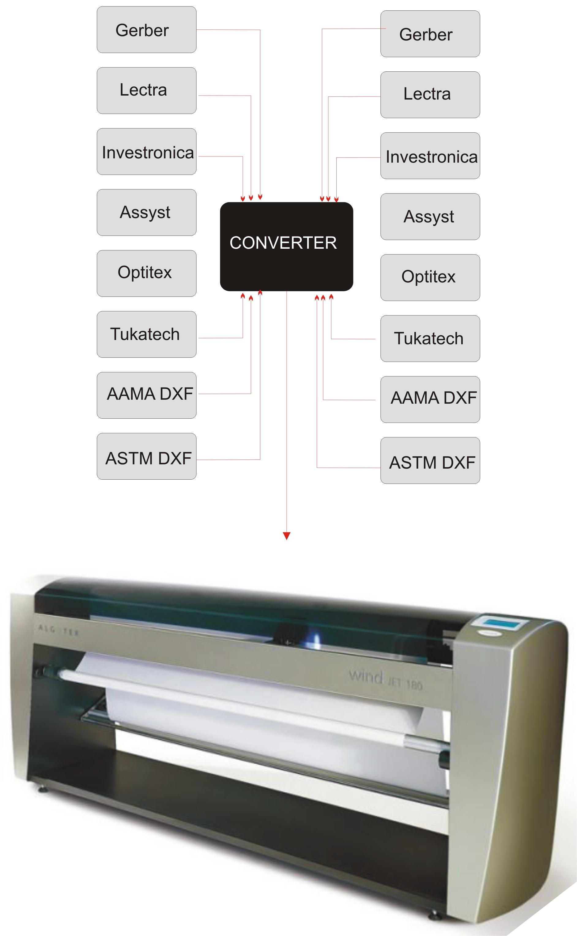 Gerber File Converter